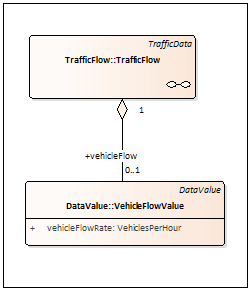 ../../../../_images/element_trafficflow.png